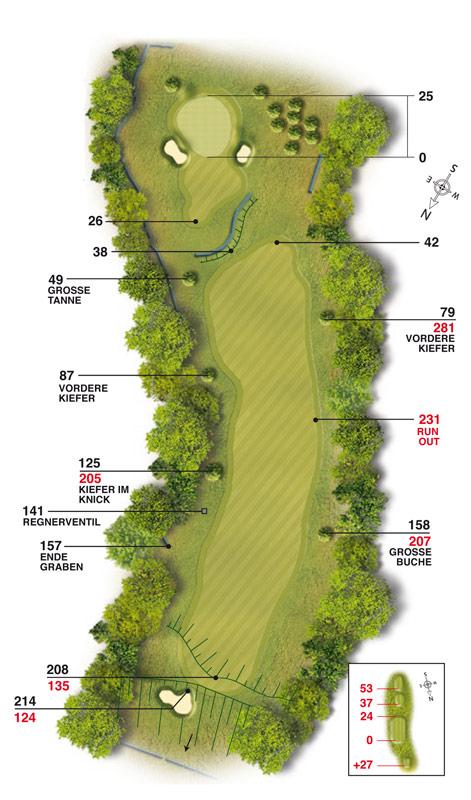 Golf-Land-Club Köln, Platzbeschreibung Loch 5