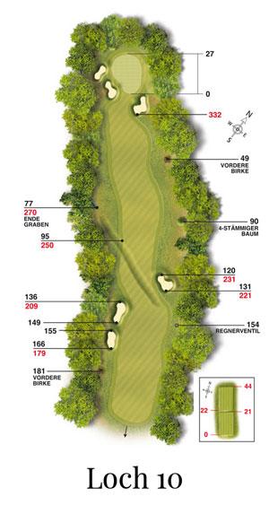 Golf-Land-Club Köln, Platzbeschreibung Loch 10
