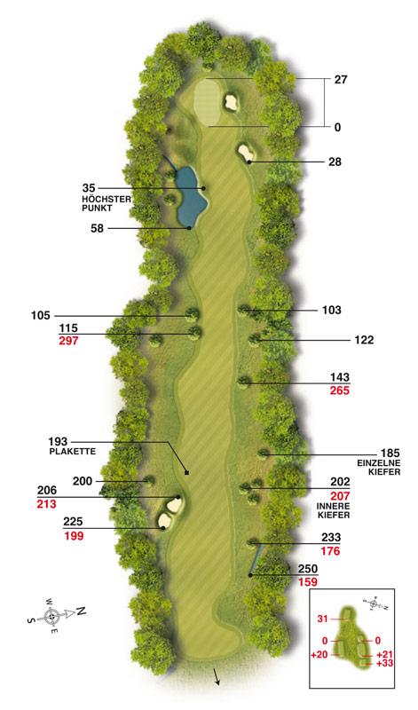 Golf-Land-Club Köln, Platzbeschreibung Loch 11