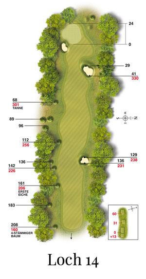 Golf-Land-Club Köln, Platzbeschreibung Loch 14
