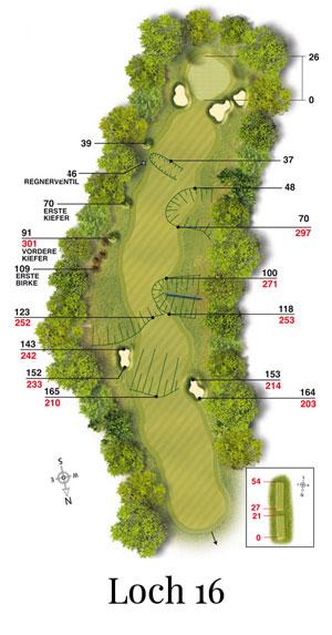 Golf-Land-Club Köln, Platzbeschreibung Loch 16