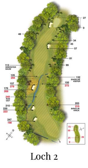 Golf-Land-Club Köln, Platzbeschreibung Loch 2